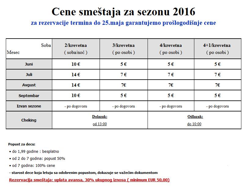 Privatni smeštaj Stanković Sutomore